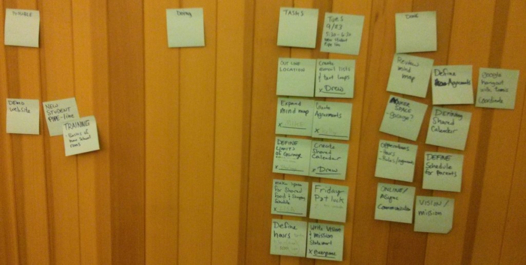 We used the Kanban to run the first parent meeting.