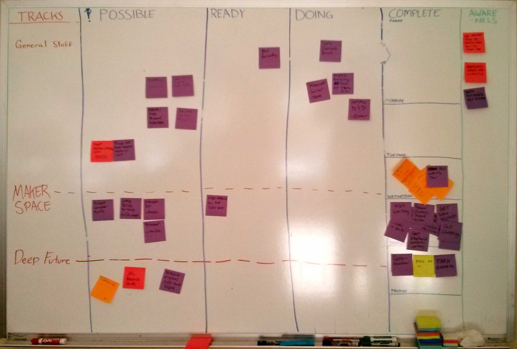 Week one version of the group Kanban. Without a singular focus the Kanban become too scattered to maintain long term projects.